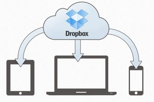 Dropboxで無料クラウド!導入、設定方法、スマホとの便利な使い方を解説!