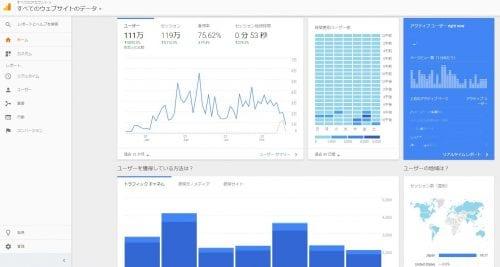 Google Analytics(グーグルアナリティクス)に必要な5機能・使い方!直帰率、離脱率、滞在時間とは?